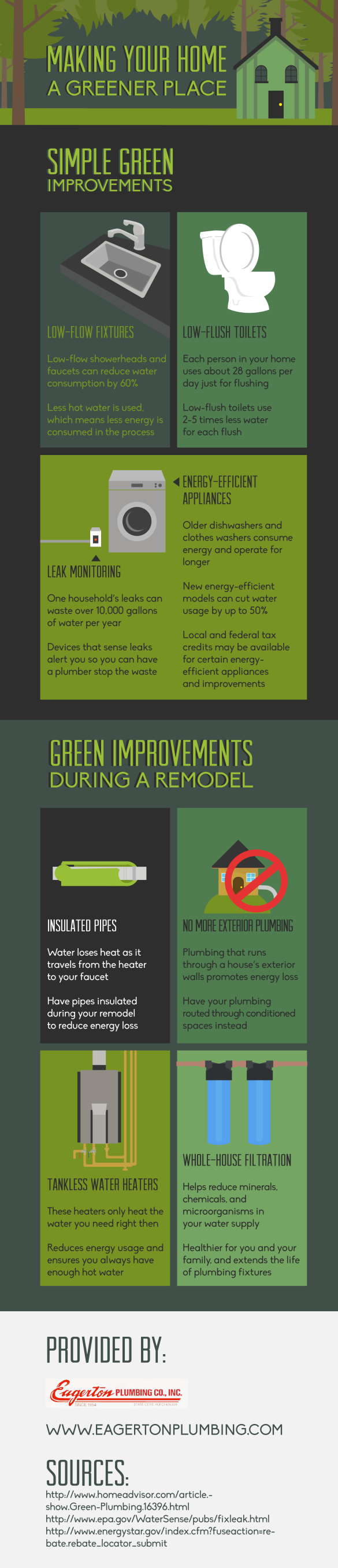 Making your Home a Greener Place